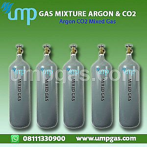 Gas Mixture (Argon/CO2 Mixtures)